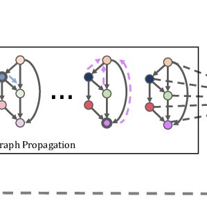 (PDF) Graph HyperNetworks for Neural Architecture Search