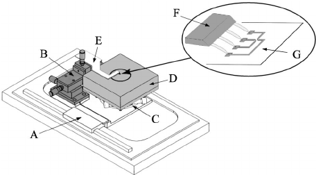 Schematic of the AFM metallic microprobe array system. ͑ A
