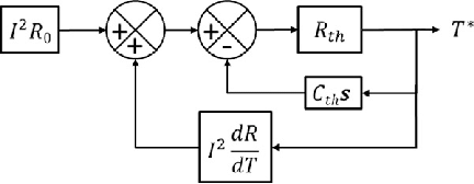 Block diagram representation inferred from Eq. (5) after