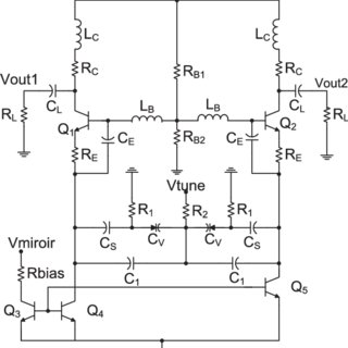 Topography of the VCO using a cross-coupled differential