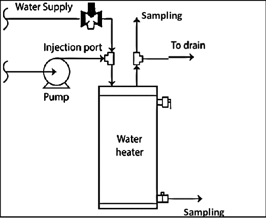 Water heater schematic representations of the system. It