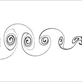 Comparison of a fluid mechanics problem, a Kármán vortex