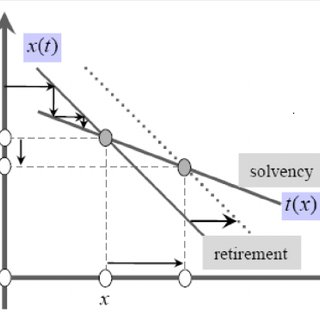 (PDF) Life-Cycle Unemployment, Retirement and Parametric