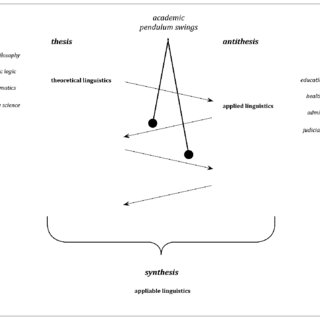 (PDF) Systemic Functional Linguistics as appliable