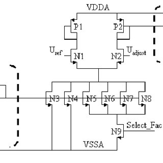 Example for an NMOS translinear circuit The equations