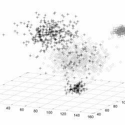 Comparison of the kernel density function with an