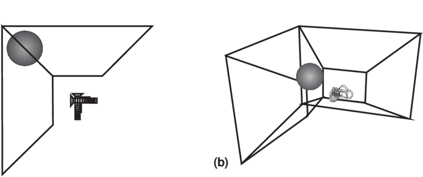 Configuración de la posición de las cámaras en 3D AutoDesk
