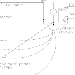 Electrical circuit of the low voltage grounding