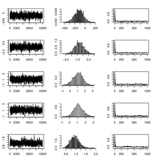 (PDF) Bayesian Essentials with R: The Complete Solution Manual