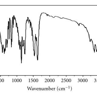 (PDF) Vibrational Spectroscopic Study of (E)-4