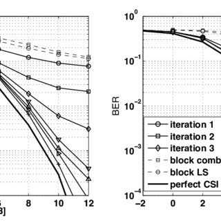 (PDF) Wireless Communications for intelligent