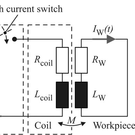 Form-fit connection, a) strength affecting parameters and
