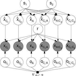 (PDF) Probabilistic Inference of Alternative Splicing
