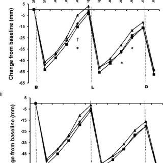 (PDF) Satiety effects of a whole-grain fibre composite