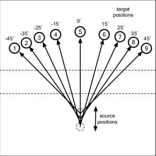 (PDF) BendDesk: Dragging across the curve