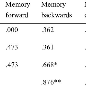 (PDF) Application of the Theory of Mind, Theory of