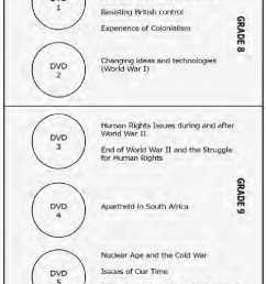 dvd set for grade 8 and 9 history [ 776 x 1020 Pixel ]