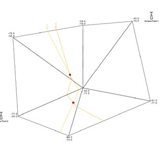 Delaunay triangulation of the 2nd floor of the Computer