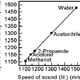 Principle of quartz tuning fork detector for PA detection