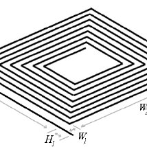 A planar hexagon spiral winding used in contactless energy