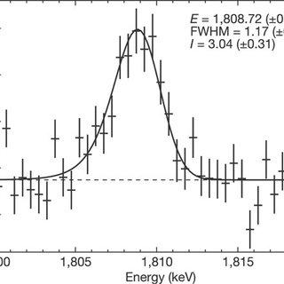 (PDF) Radioactive Al-26 from massive stars in the Galaxy