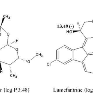 Chemical structure of artemether and lumefantrine with