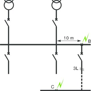 Short-circuit (Isc) calculation procedure when designing a
