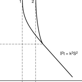 (PDF) Calculation of short-circuit currents