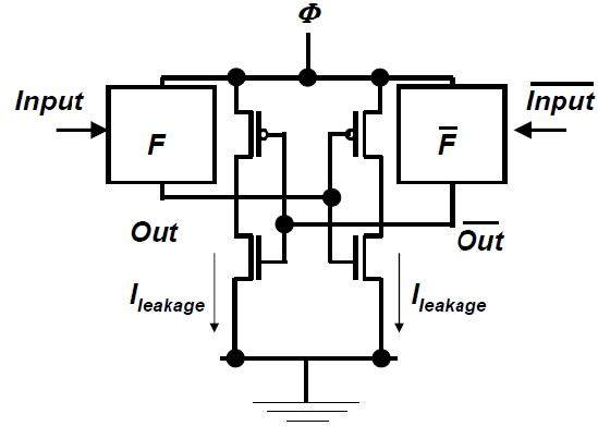 Schematic representation of a CMOS implementation of an