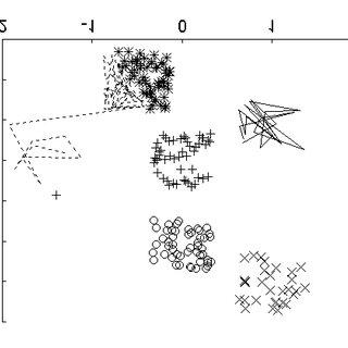 (PDF) Unsupervised clustering method with optimal