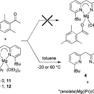 (PDF) Synthesis of New Dipyridinylamine and Dipyridinyl