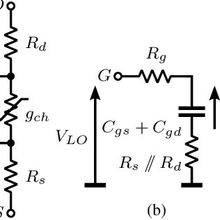 Simplified equivalent circuit of a cold MOS device (a