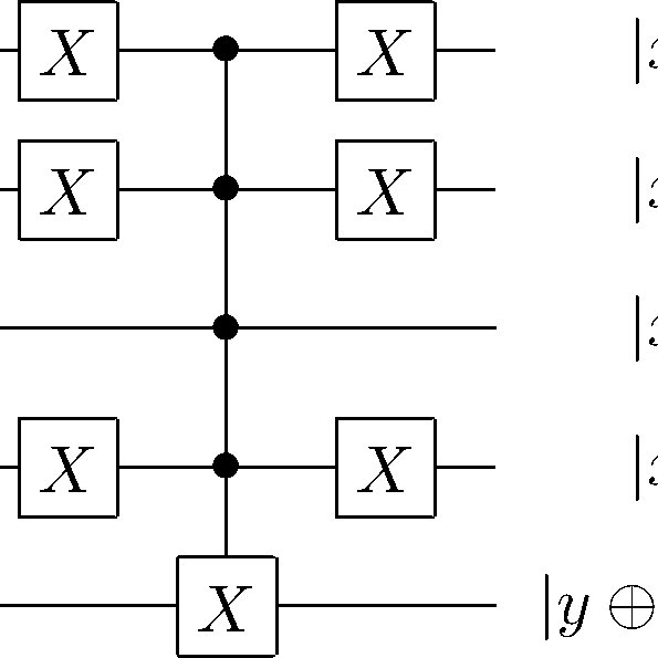 The circuit used to perform Grover's algorithm over three