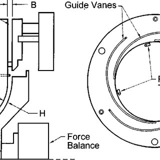 Schematic of the experimental facility showing the rotor