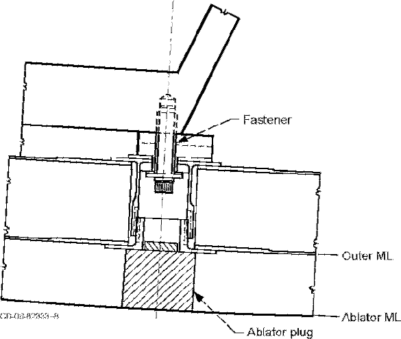 Mechanical attachment of heat shield to substructure with