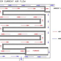 Furnace Air Flow Direction Diagram Sql Management Studio Database We Davidforlife De Wiring Diagrams Rh 18 10 9 Masonuk