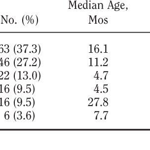 (PDF) Extubation failure in pediatric intensive care: A