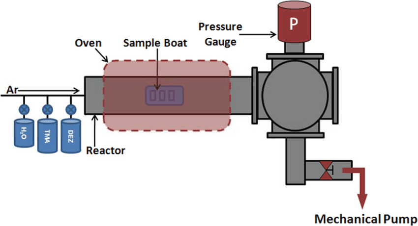 Vacuum Solenoid Valve Diagram Free Download Wiring Diagram Schematic