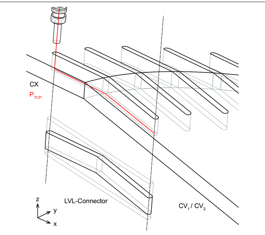 17-Schematic Drawing of the Connector Elements made from