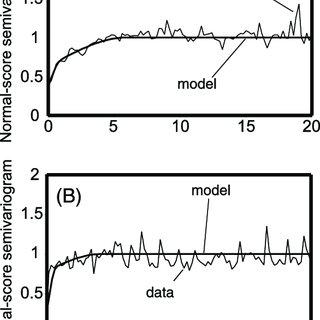 (PDF) Sedimentology, Statistics, and Flow Behavior for a