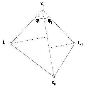 Application of the cosine law, in order to determine the