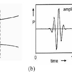 (PDF) Despeckle Filtering Algorithms and Software for