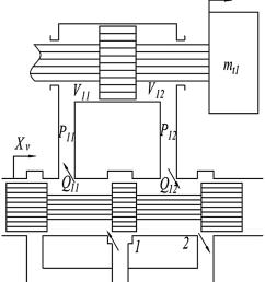 schematic diagram of servovalve controlling hydraulic control valve [ 850 x 1039 Pixel ]
