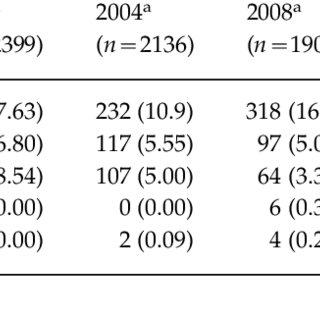 (PDF) Adjunctive mood stabilizer treatment for