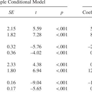 Multiple baseline data on oral reading fluency (R. H. Good