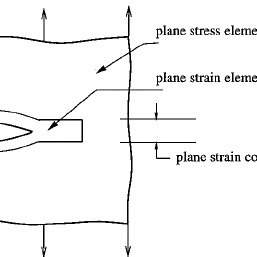 (PDF) Residual Strength Prediction of Aircraft Fuselages