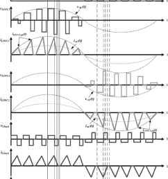 principal waveforms of the proposed electronic hid lamp ballast [ 850 x 1336 Pixel ]