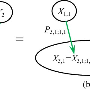 (PDF) Dynamic Uncertain Causality Graph for Knowledge