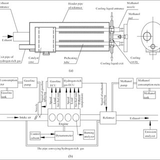 (PDF) Research on the Performance of an Electronically