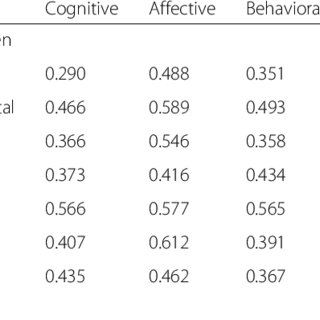 (PDF) Using the Affiliate Stigma Scale with caregivers of